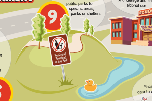 detail of infograph illustration of WAPP poster. Detail of park and 'no alcohol' sign and rubber ducky. illustration by S.V. Medaris for Media Solutions